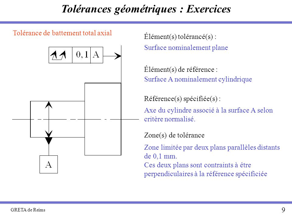 Tolérance de battement total axial