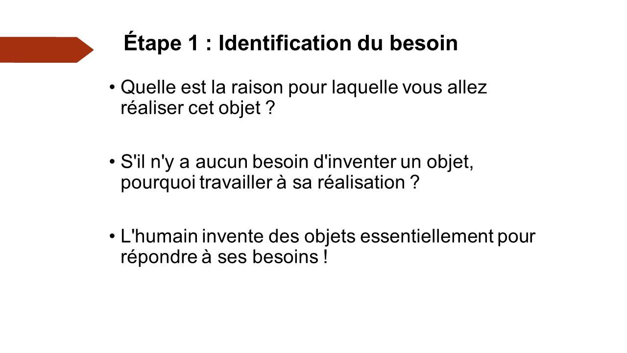 Étape 1 : Identification du besoin