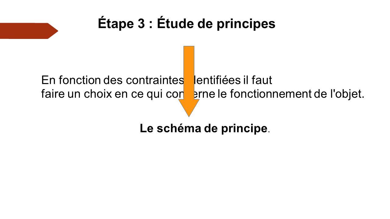 Étape 3 : Étude de principes