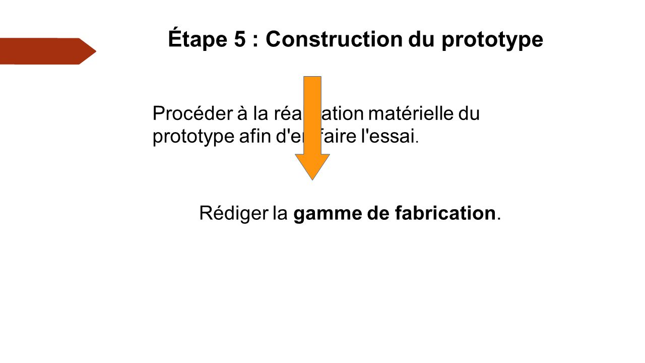 Étape 5 : Construction du prototype