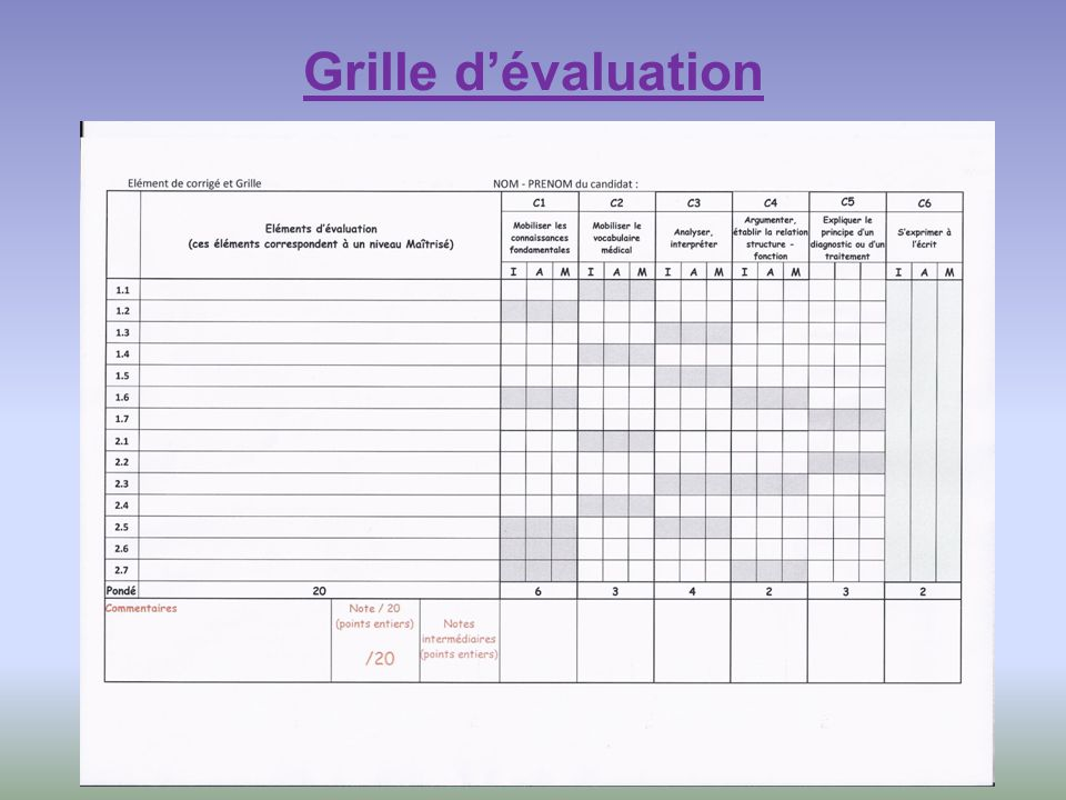 Valuation par comp tences ppt video online t l charger - Grille d evaluation des competences infirmieres ...