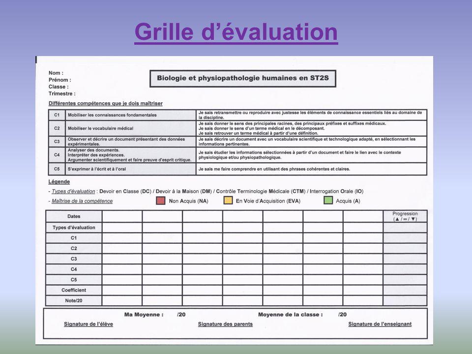 Valuation par comp tences ppt video online t l charger - Grille des competences professionnelles ...