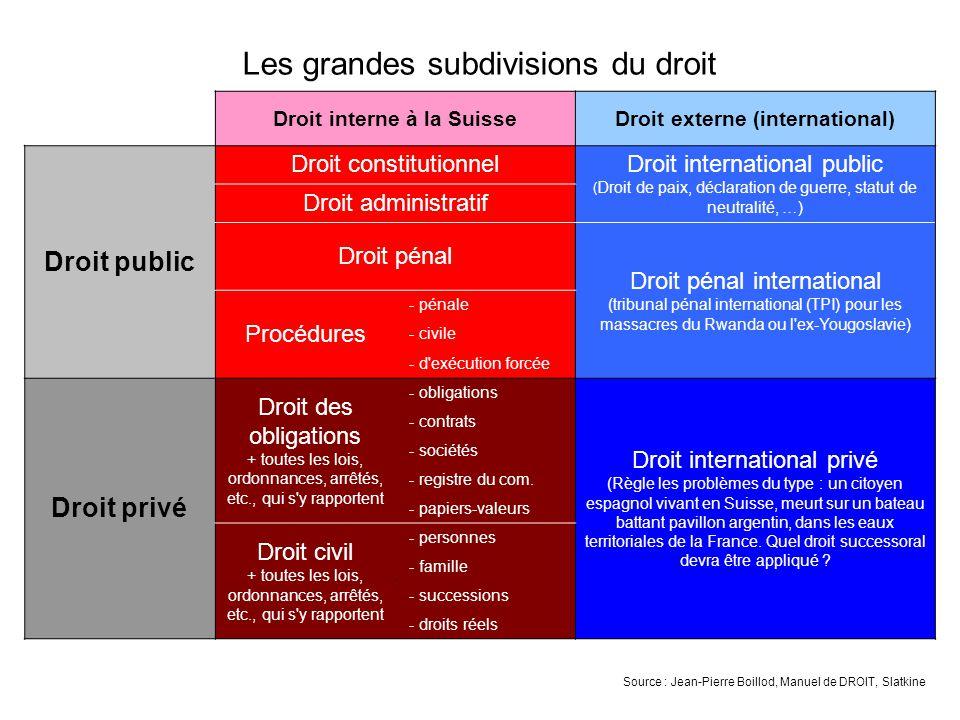 Exceptionnel Sensibilisation Et introduction au DROIT. - ppt télécharger KF93