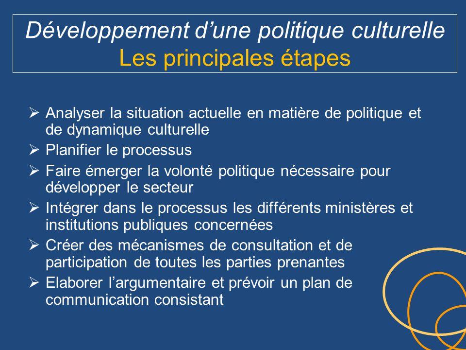 Développement d'une politique culturelle Les principales étapes