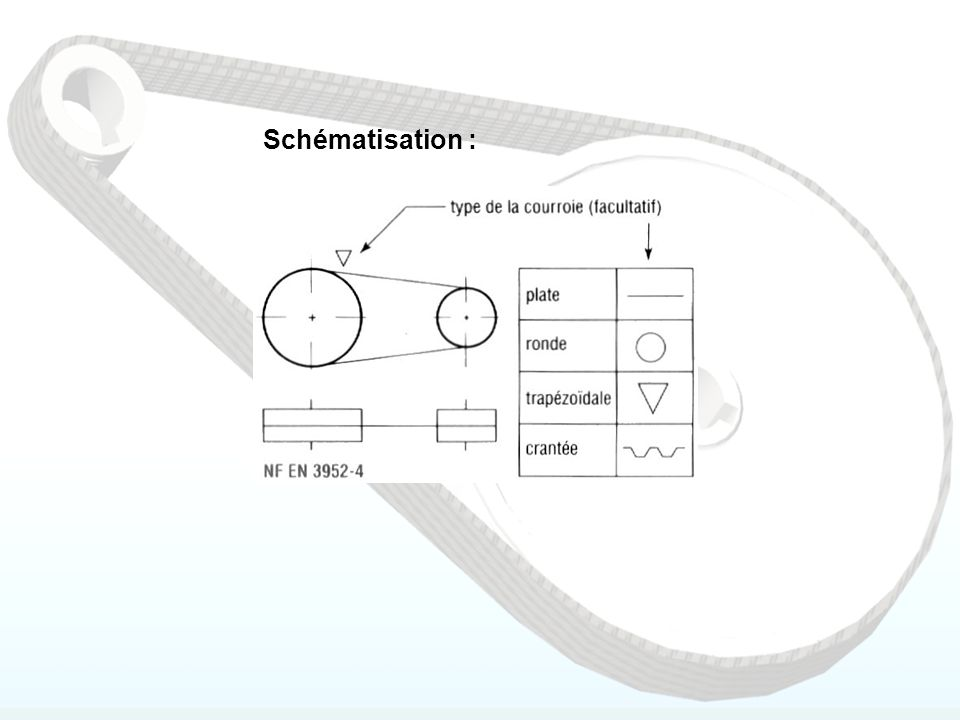 Schématisation :