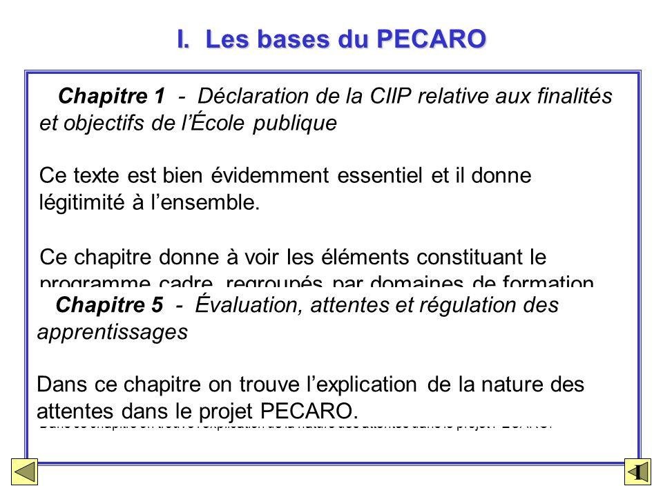 Pecaro a harmonisation le contexte romand ppt t l charger - Declaration porte fort heritier ...