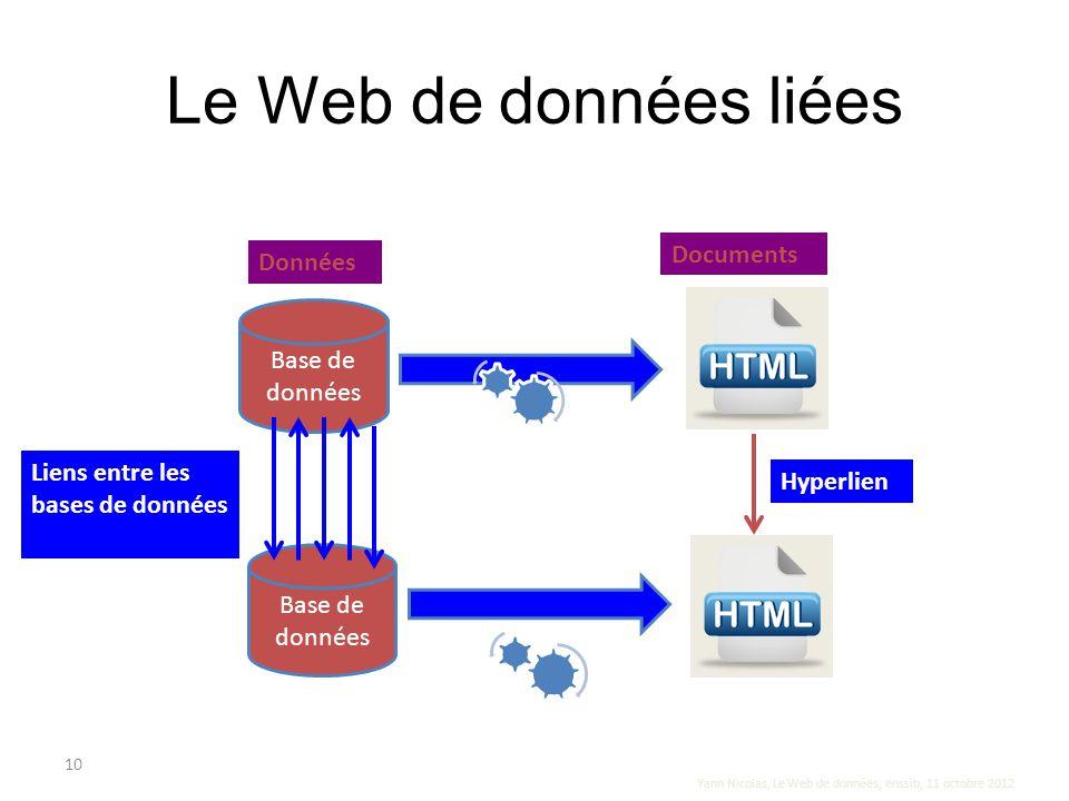 Le Web de données liées Documents Données Base de données