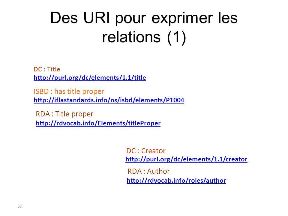 Des URI pour exprimer les relations (1)