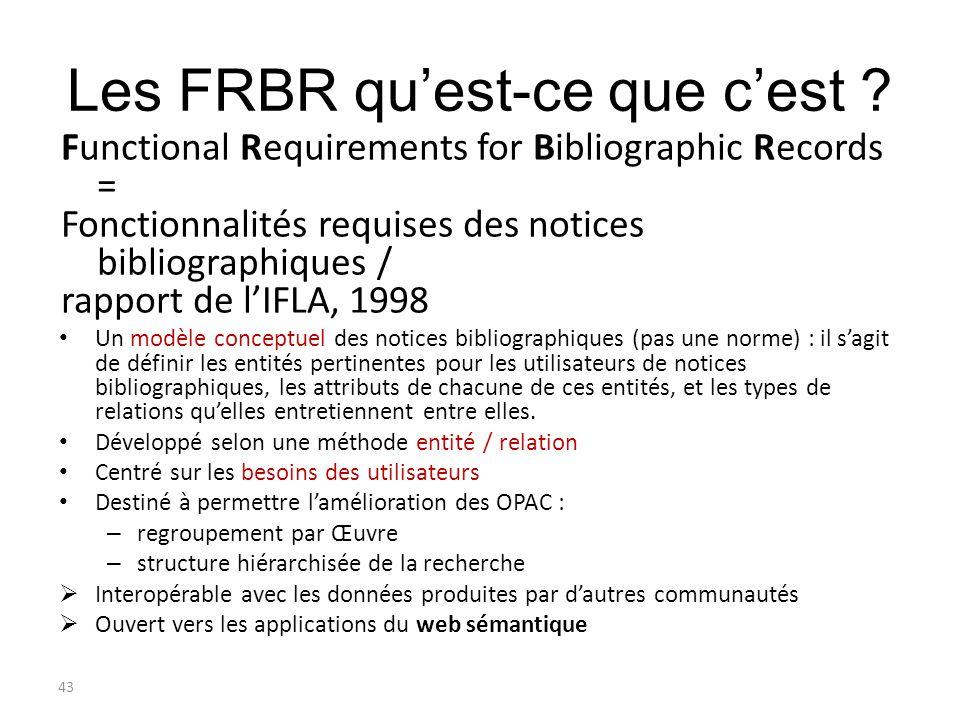 Les FRBR qu'est-ce que c'est