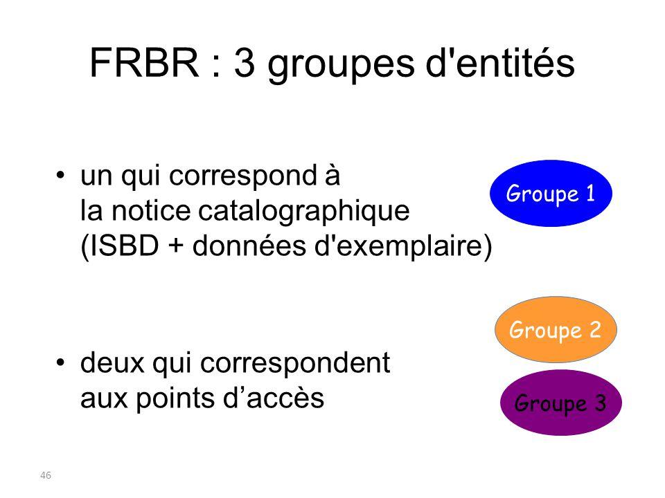 FRBR : 3 groupes d entités