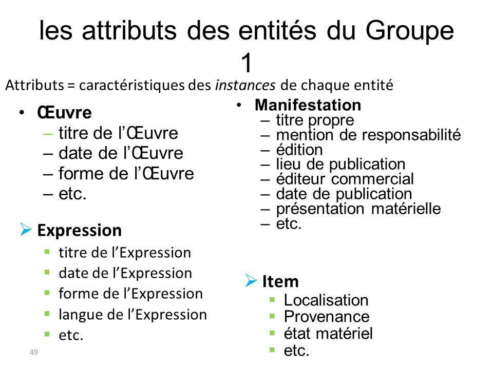 les attributs des entités du Groupe 1