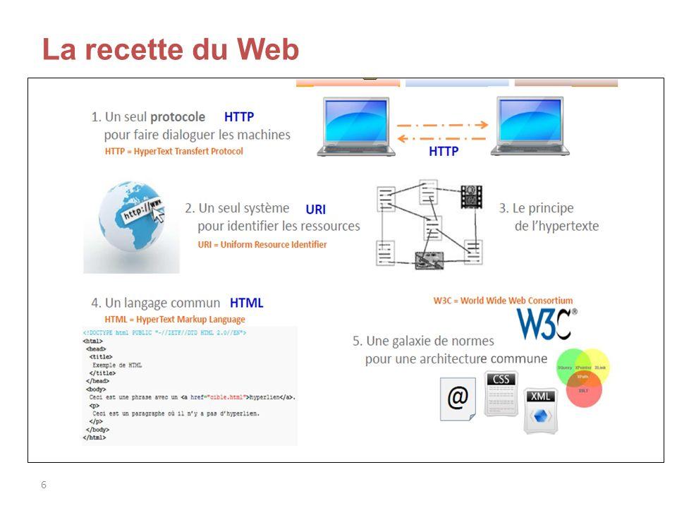 La recette du Web