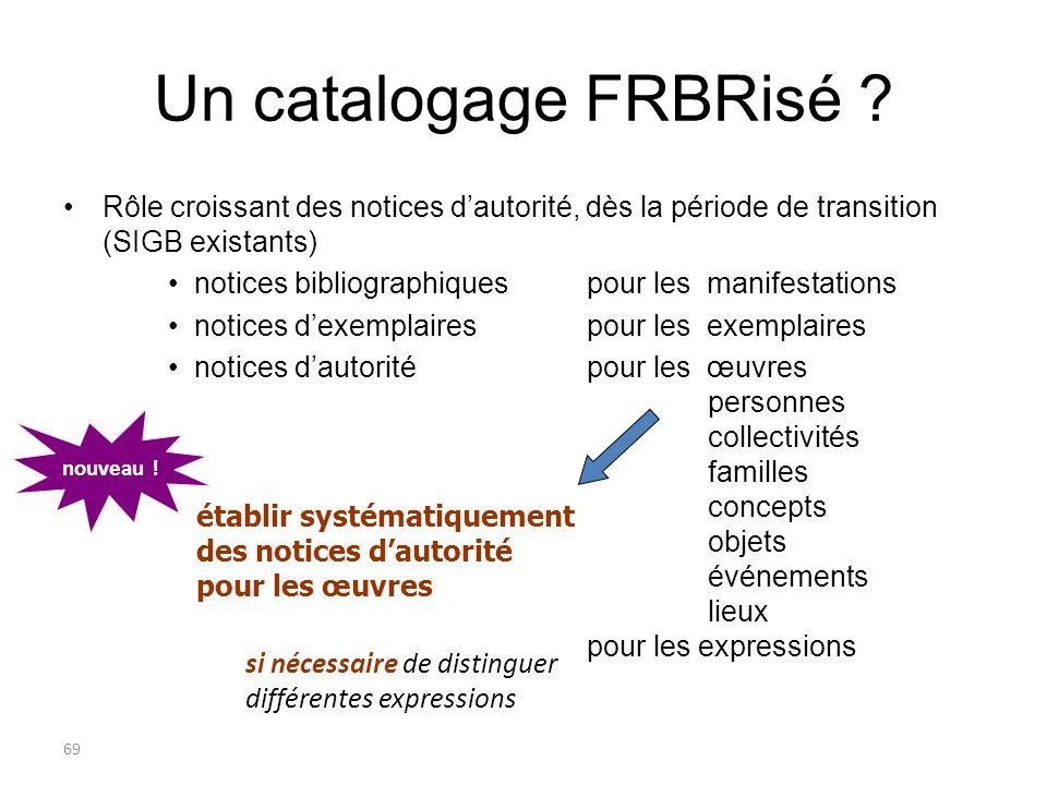 Un catalogage FRBRisé Rôle croissant des notices d'autorité, dès la période de transition (SIGB existants)