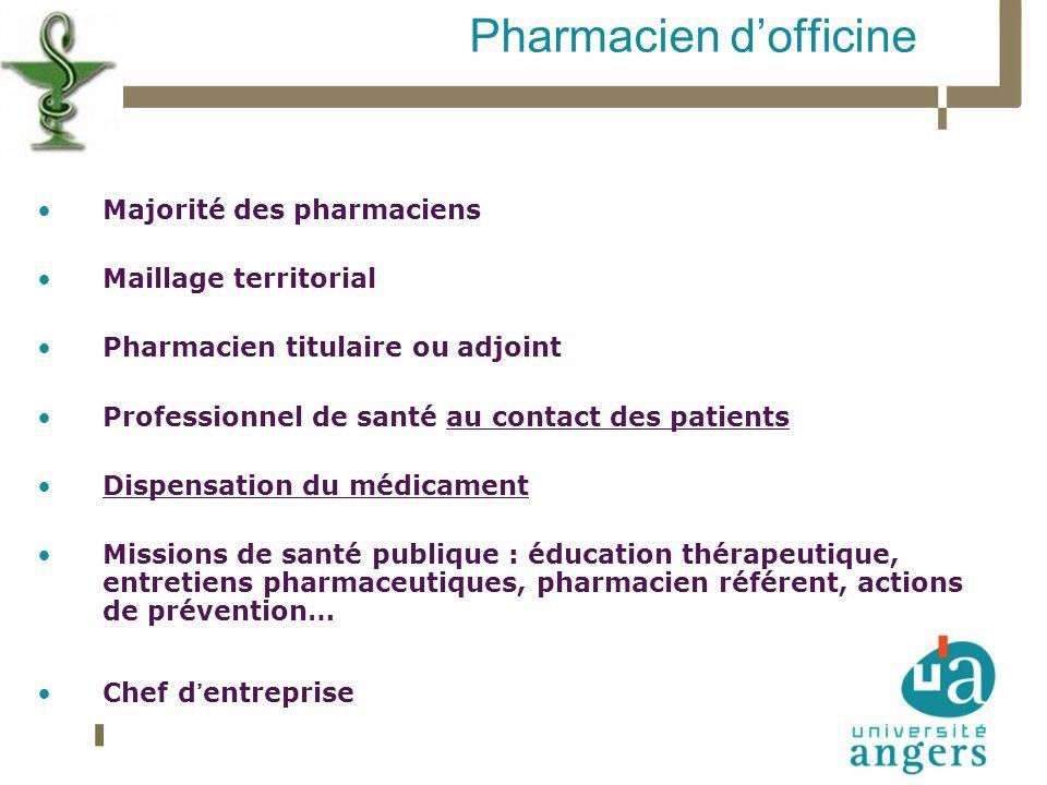 les  u00e9tudes de pharmacie