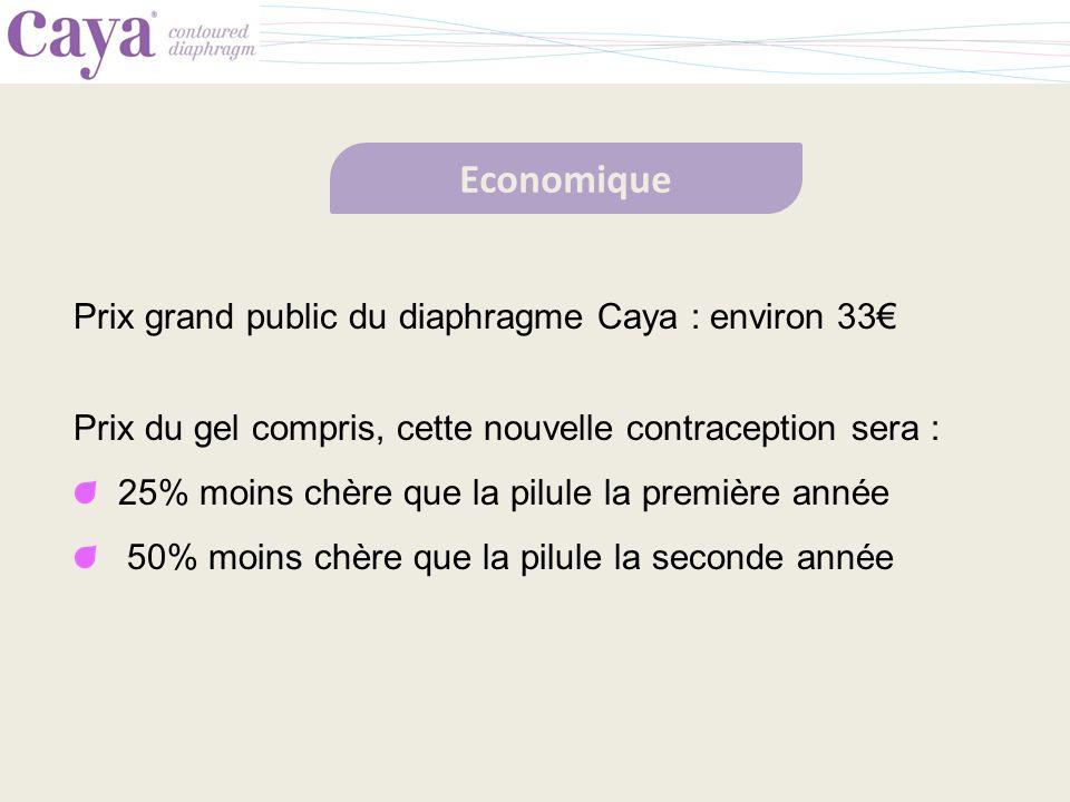 Nouvelle contraception - ppt video online télécharger
