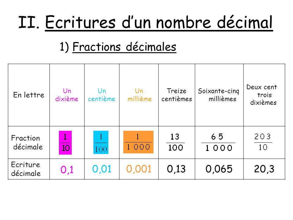 Evolution des chiffres ppt t l charger for Chiffre treize