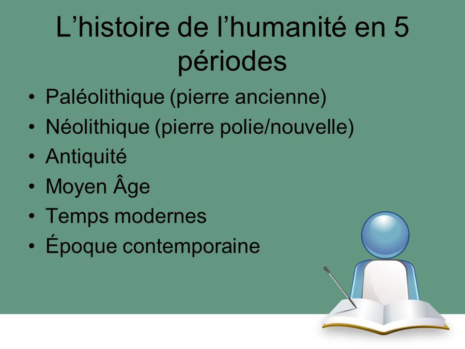 L'histoire de l'humanité en 5 périodes