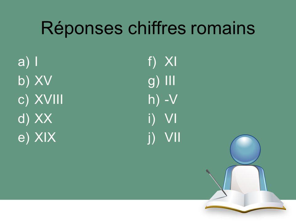 Réponses chiffres romains