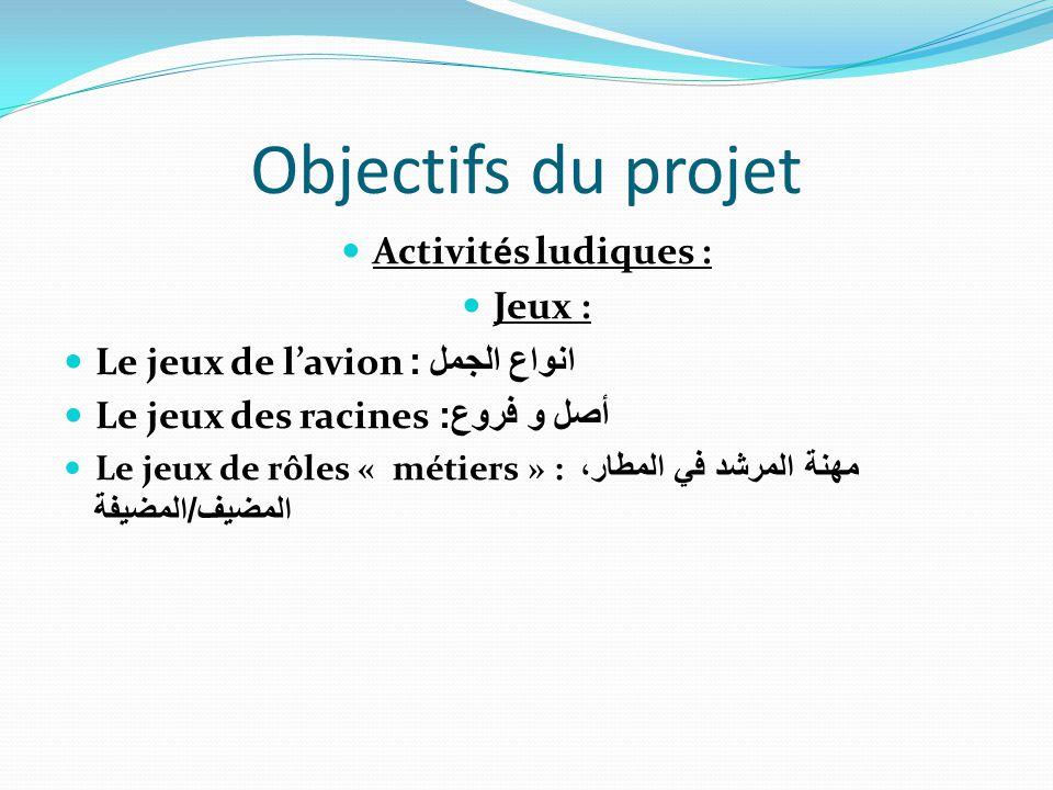 Objectifs du projet Activités ludiques : Jeux :