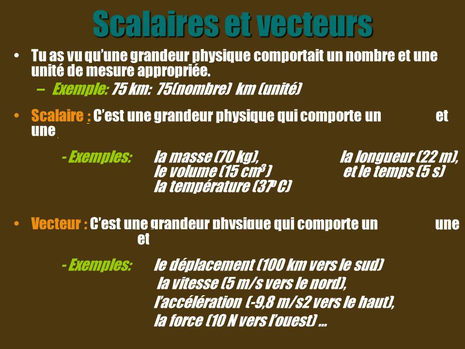 Scalaires et vecteurs Tu as vu qu'une grandeur physique comportait un nombre et une unité de mesure appropriée.