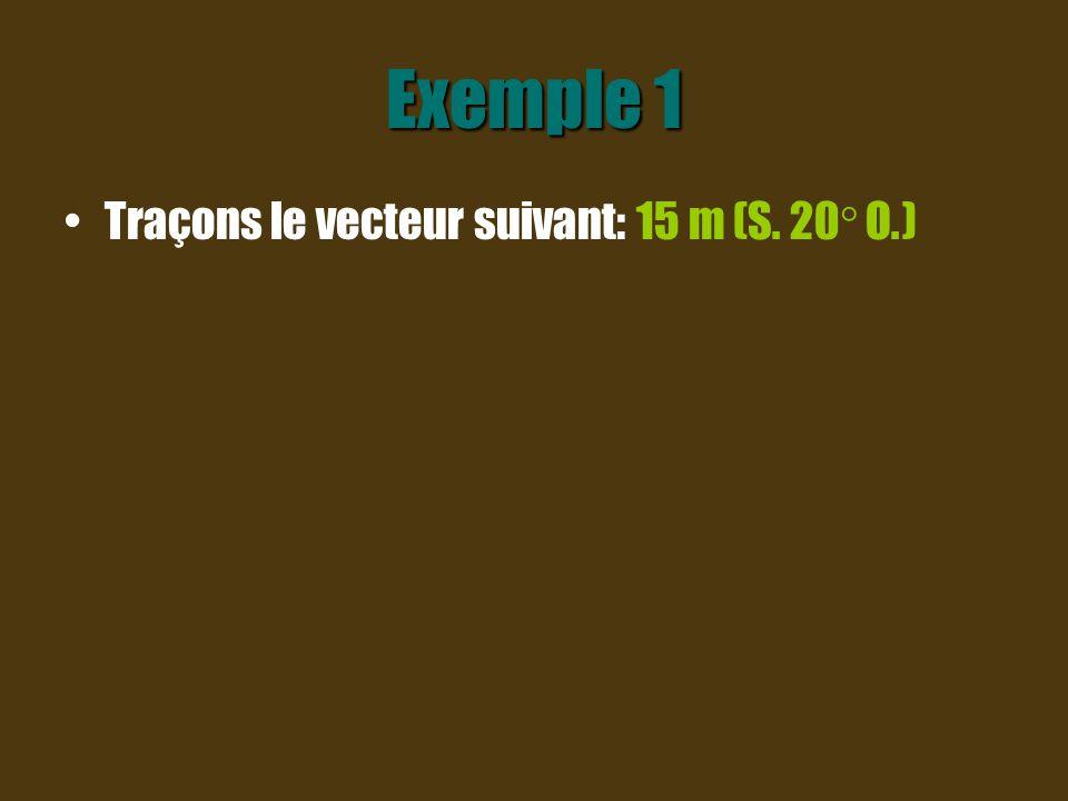 Exemple 1 Traçons le vecteur suivant: 15 m (S. 20 O. )
