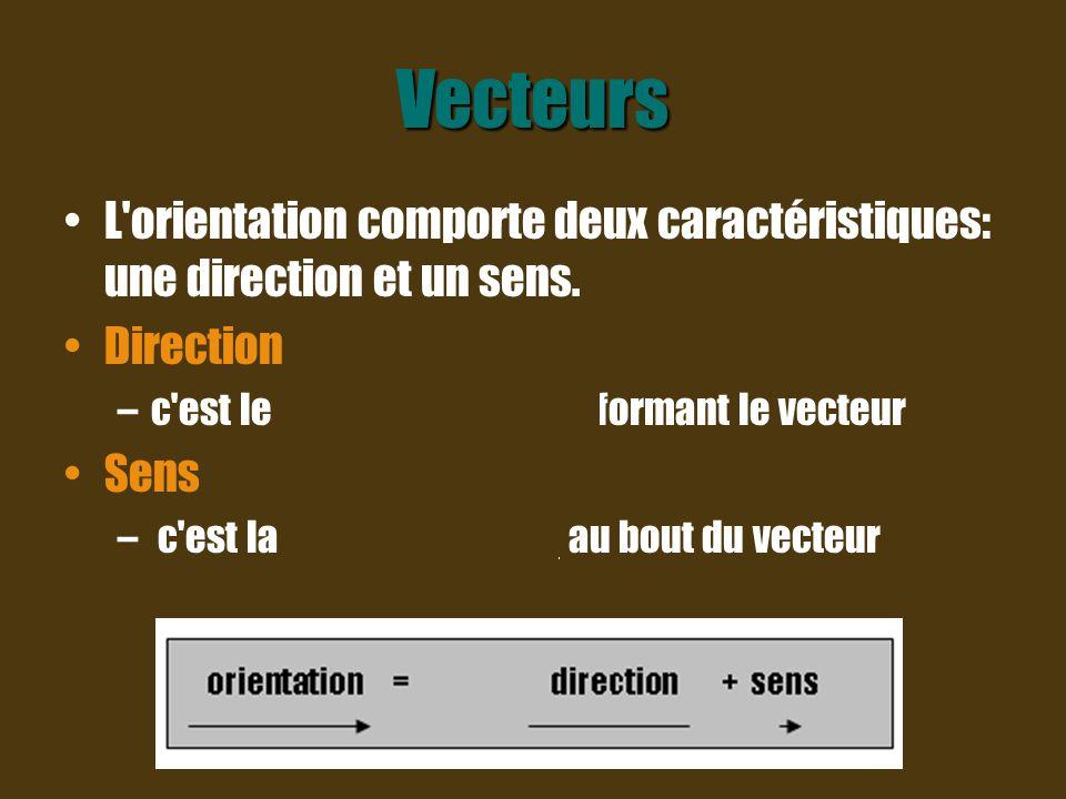 Vecteurs L orientation comporte deux caractéristiques: une direction et un sens. Direction. c est le segment de droite formant le vecteur.