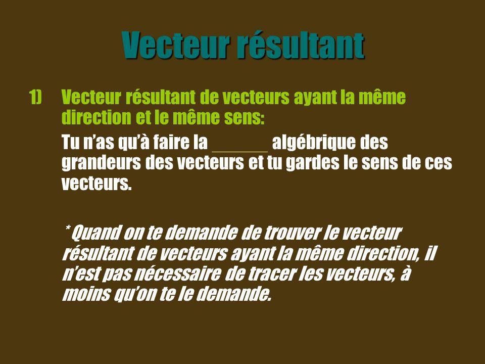 Vecteur résultant Vecteur résultant de vecteurs ayant la même direction et le même sens: