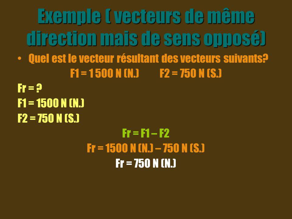 Exemple ( vecteurs de même direction mais de sens opposé)