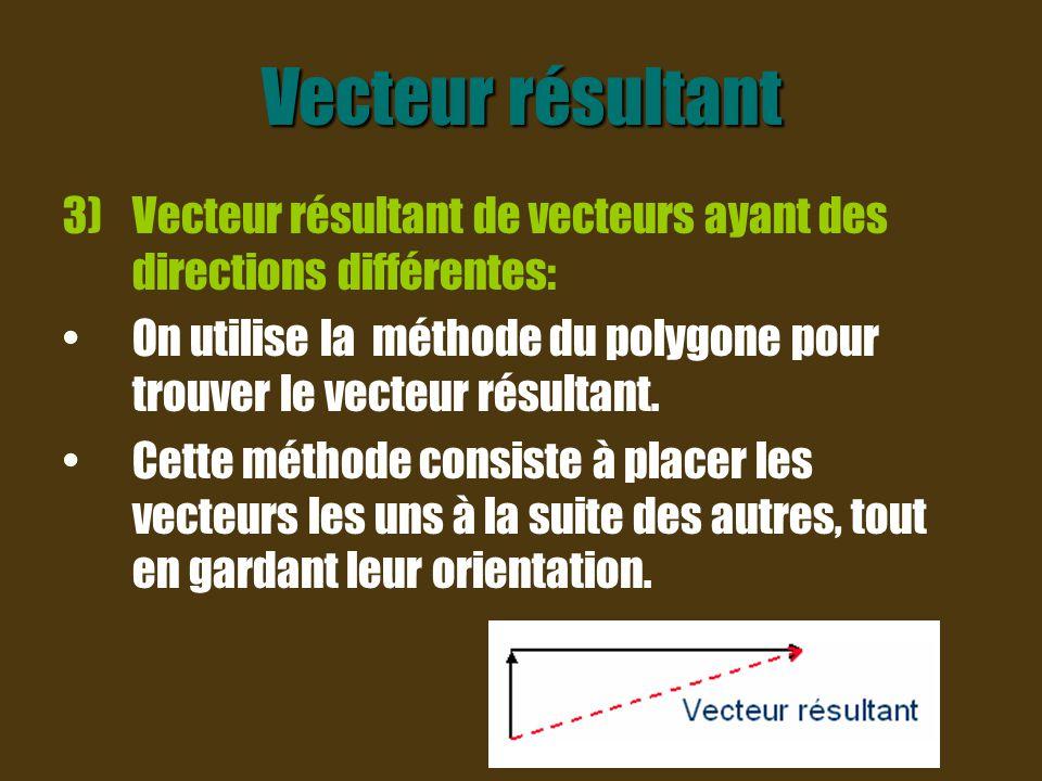 Vecteur résultant Vecteur résultant de vecteurs ayant des directions différentes: