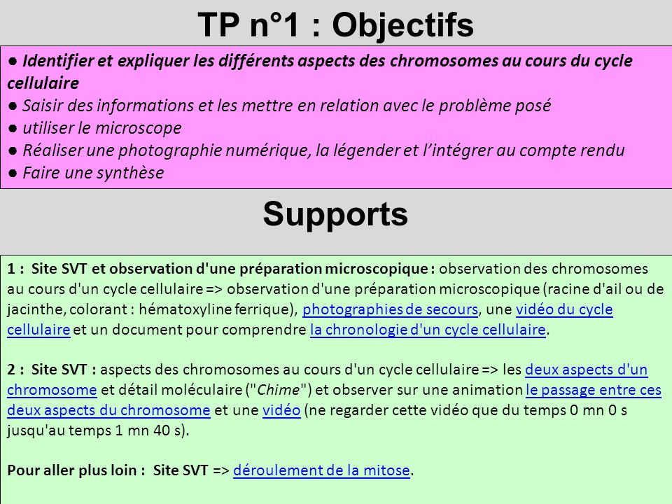 TP n°1 : Objectifs Supports