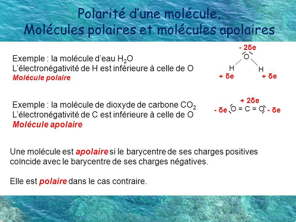 Polarité d'une molécule, Molécules polaires et molécules apolaires