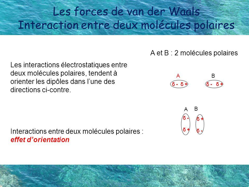 Les forces de van der Waals Interaction entre deux molécules polaires