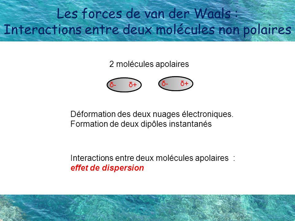 Les forces de van der Waals : Interactions entre deux molécules non polaires
