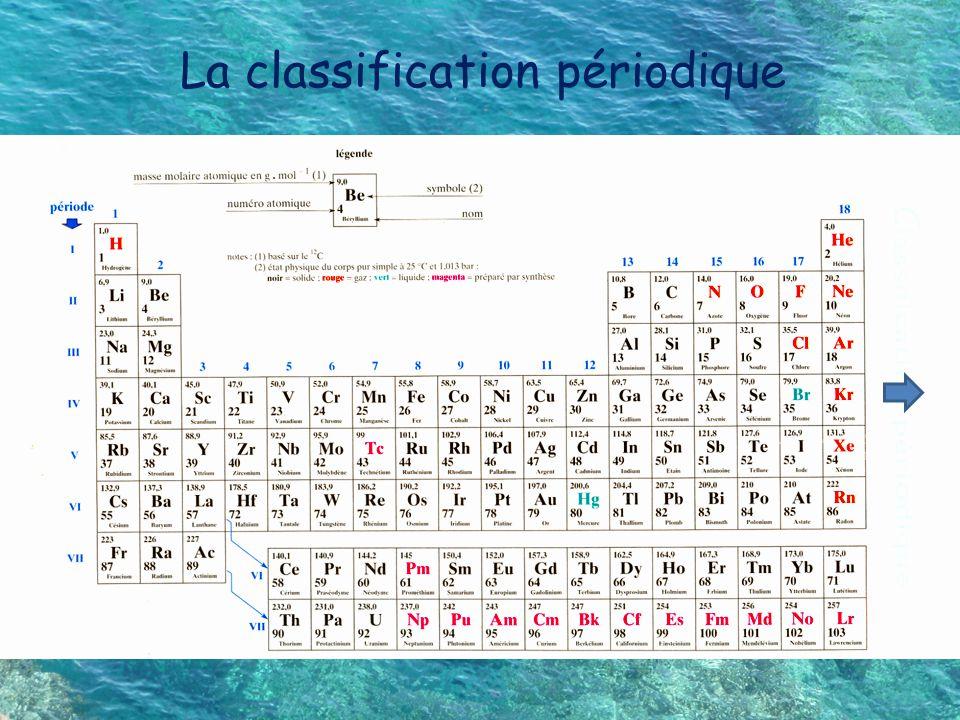 La classification périodique