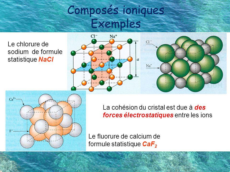 Composés ioniques Exemples