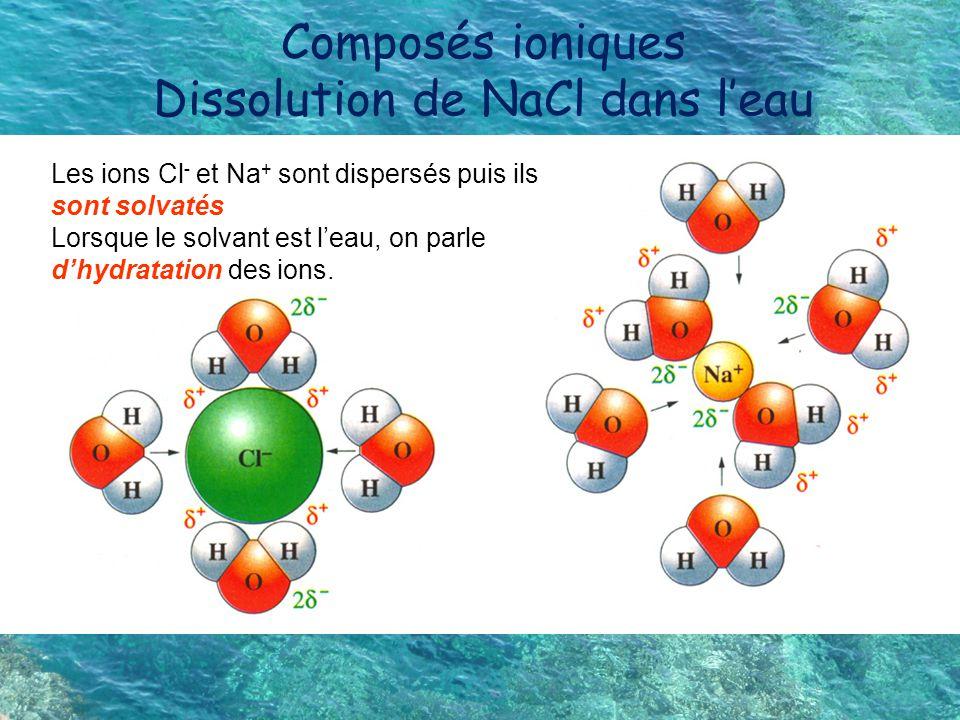 Composés ioniques Dissolution de NaCl dans l'eau