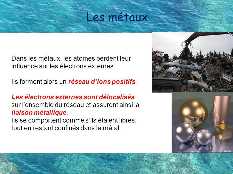 Les métaux Dans les métaux, les atomes perdent leur influence sur les électrons externes. Ils forment alors un réseau d'ions positifs.
