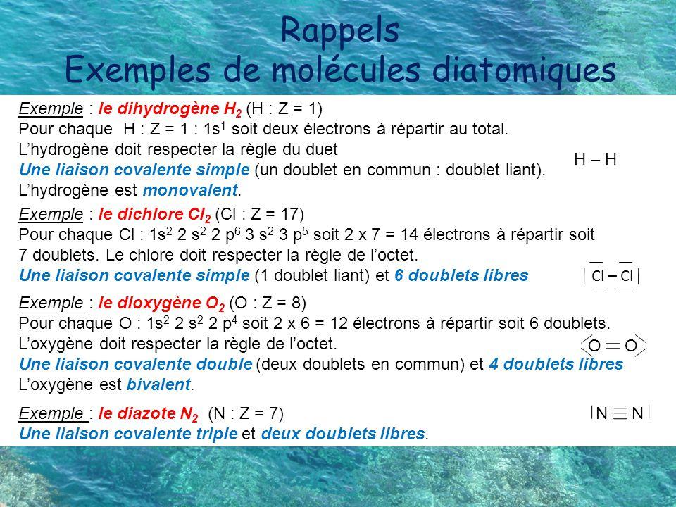 Rappels Exemples de molécules diatomiques