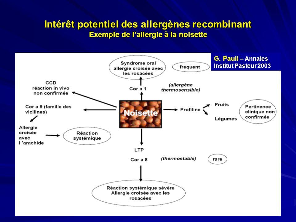 Int r t des allerg nes recombinants en pratique ppt - Table nationale de codage de biologie ...
