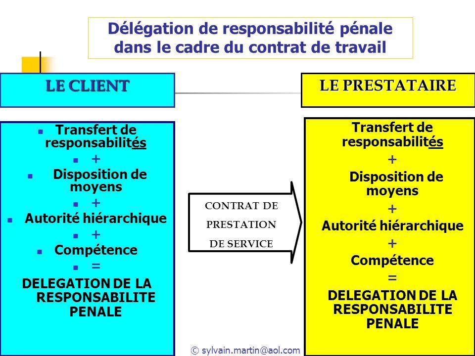 illégalité externe délégation