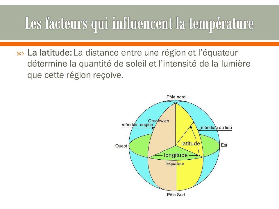 Les facteurs qui influencent la température