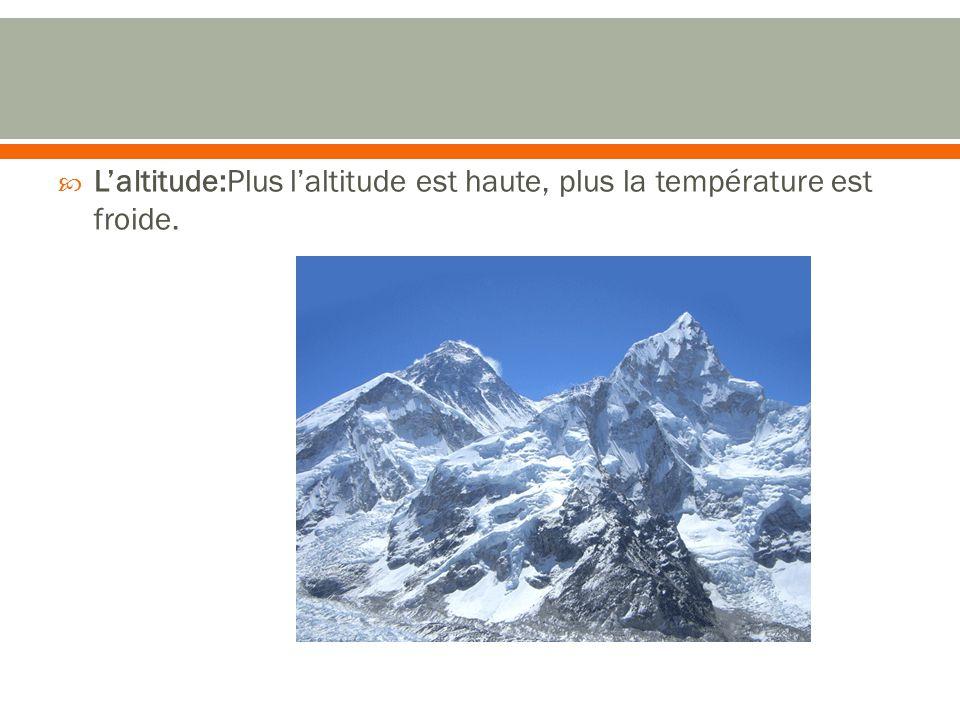L'altitude:Plus l'altitude est haute, plus la température est froide.