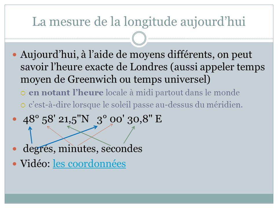 La bo te d outils du g ographe latitude et longitude - L heure du coucher du soleil aujourd hui ...