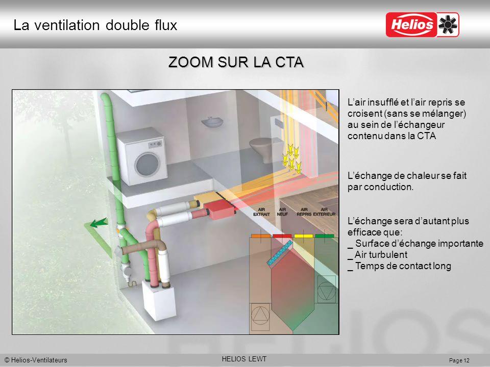 Ventilation mcanique insuffle ventilation mcanique - Cta double flux ...