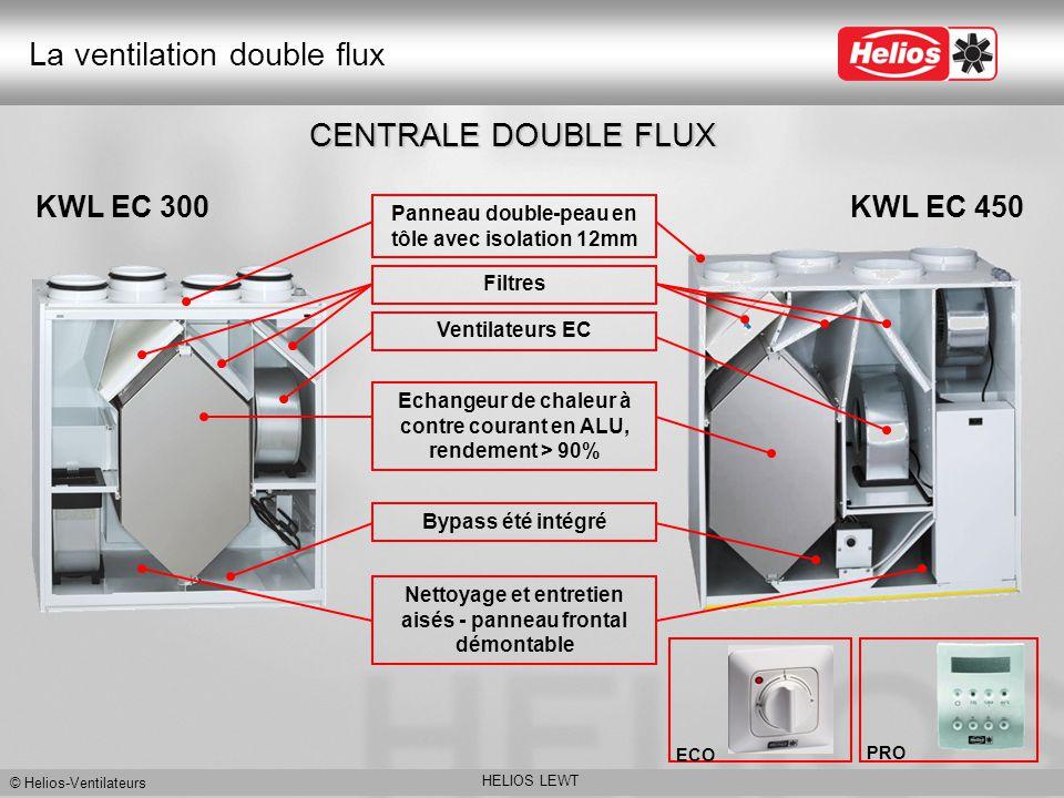 Centrale double flux affordable la ventilation mcanique - Cta double flux ...