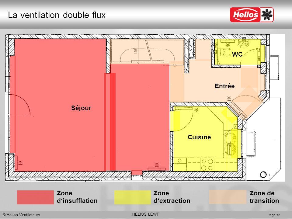 3 la pose r glementation ppt t l charger. Black Bedroom Furniture Sets. Home Design Ideas