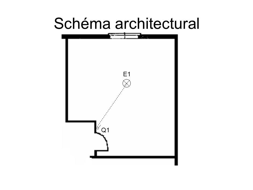 Schéma architectural E1 Q1