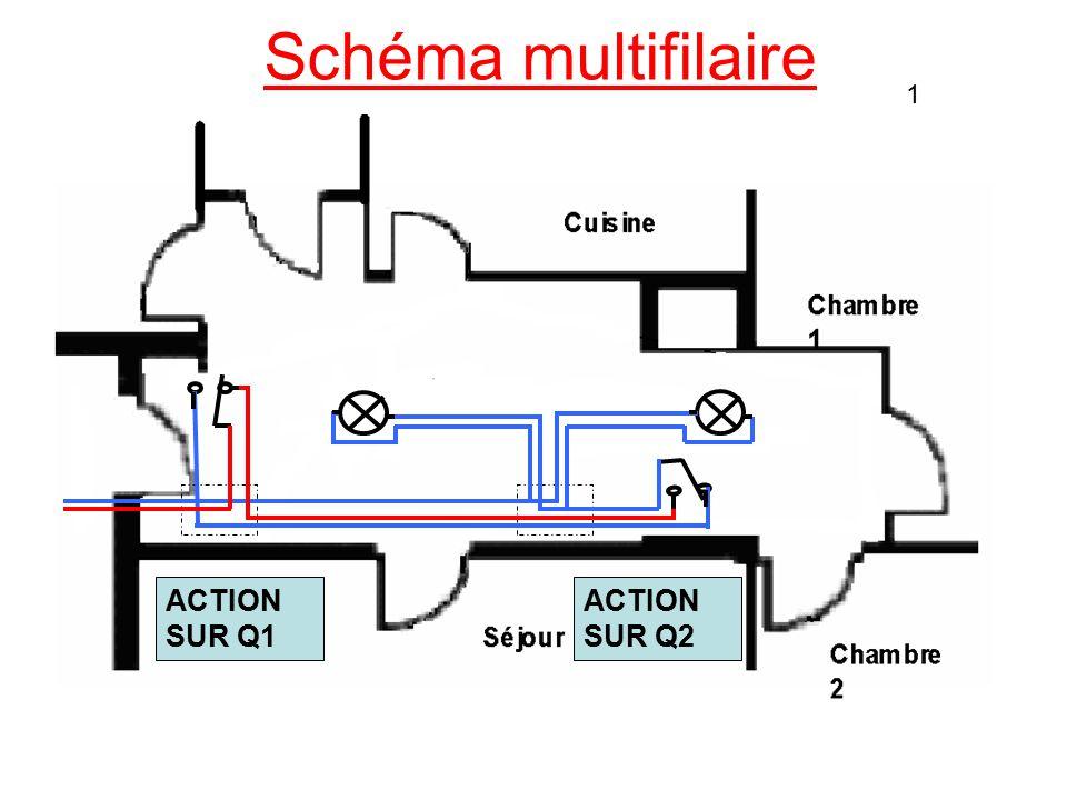 Schéma multifilaire 1 ACTION SUR Q1 ACTION SUR Q2
