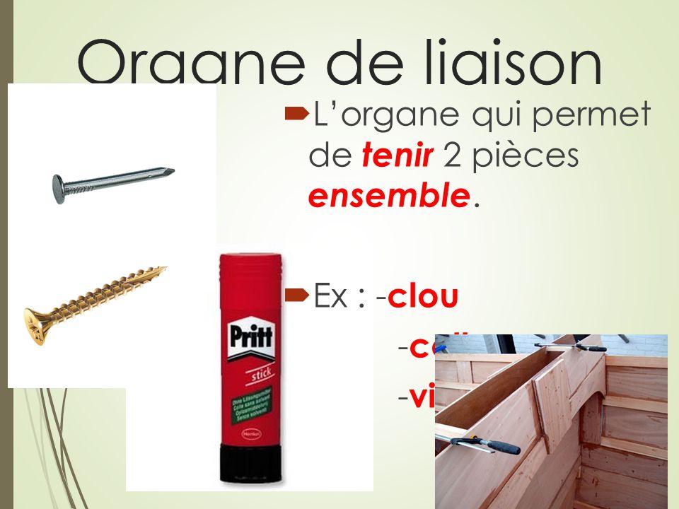 Organe de liaison L'organe qui permet de tenir 2 pièces ensemble.