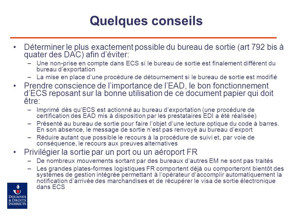 Direction g n rale des douanes et droits indirects ppt video online t l charger - Message d absence de bureau ...